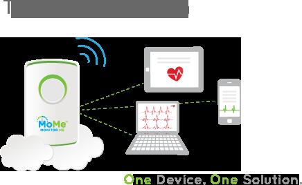 Photo of InfoBionic erhält CE-Zeichen für sein Monitoringsystem für Herzrhythmusstörungen