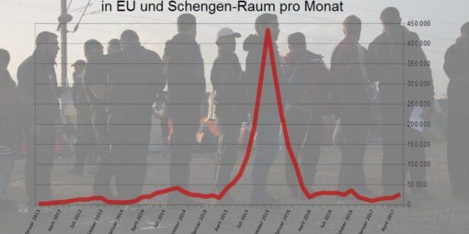 mehr fluechtlinge in italien eu zahlen wie im vorjahr 660x330 - Mehr Flüchtlinge in Italien - EU-Zahlen wie im Vorjahr