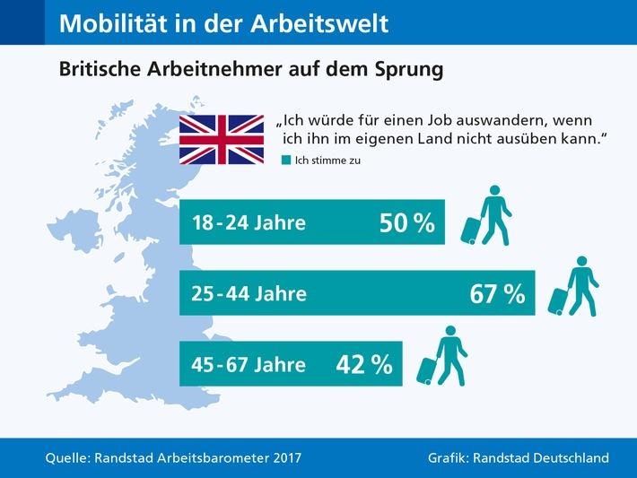randstad arbeitsbarometer untersucht auswanderbereitschaft britische arbeitnehmer auf dem sprung - Umfrage: Britische Arbeitnehmer auf dem Sprung