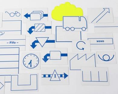 Wertstrommagnete Wertstrommagnete: Prozessoptimierung einfach gemacht