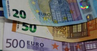 Budgetierung 310x165 - Budgetierung in wachstumsstarken Unternehmen – Besonderheiten, Ansätze und Anwendung