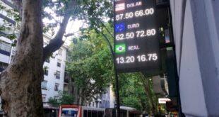 Argentinien schränkt Kapitalverkehr weiter ein 310x165 - Argentinien schränkt Kapitalverkehr weiter ein